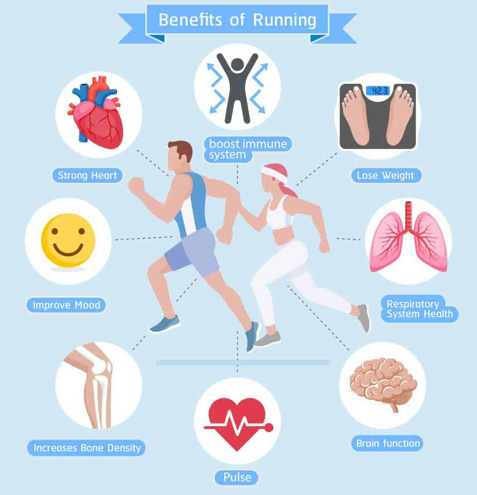 Benefits of Running on a Treadmill Infographic
